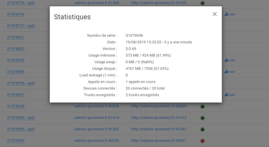 Image d'écran des Statistique-Radmin