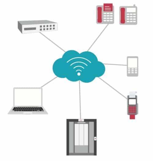 Image de schéma du passage tout IP