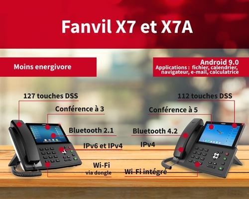 Image comparative X7 et X7A